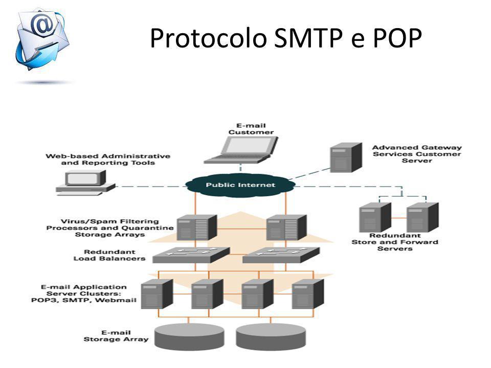 Protocolo SMTP e POP