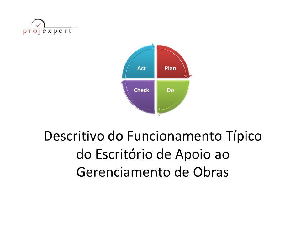 Descritivo do Funcionamento Típico do Escritório de Apoio ao Gerenciamento de Obras