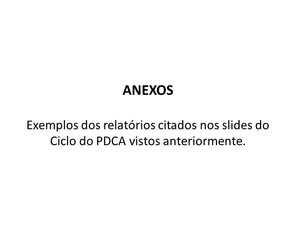 ANEXOS Exemplos dos relatórios citados nos slides do Ciclo do PDCA vistos anteriormente.