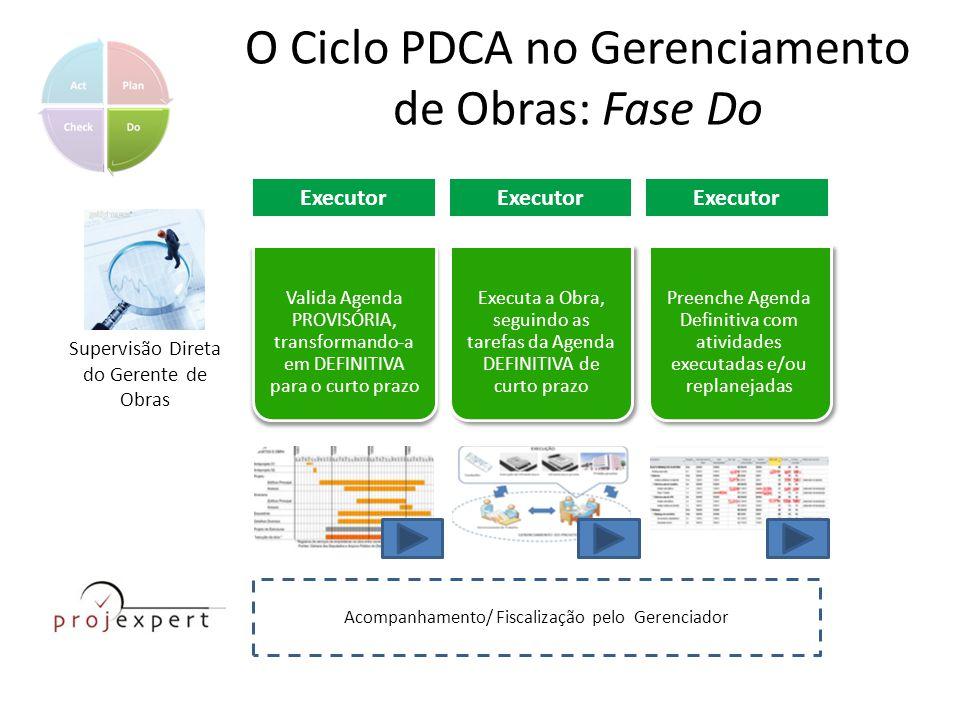O Ciclo PDCA no Gerenciamento de Obras: Fase Do