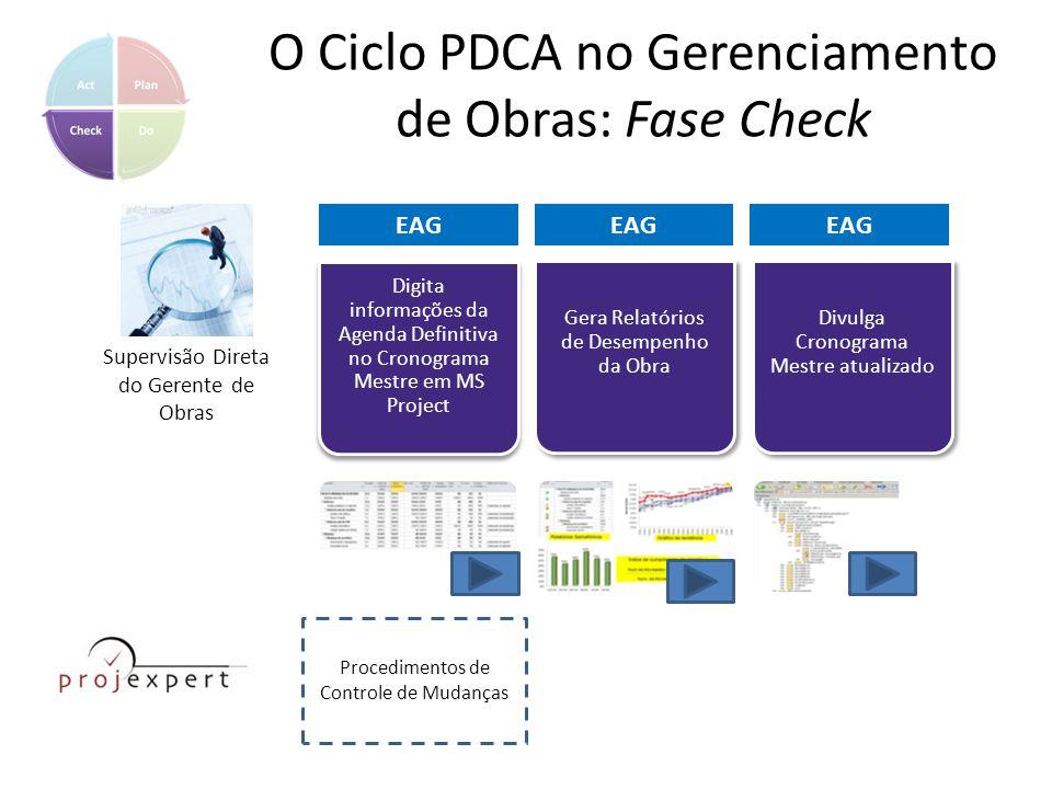 O Ciclo PDCA no Gerenciamento de Obras: Fase Check