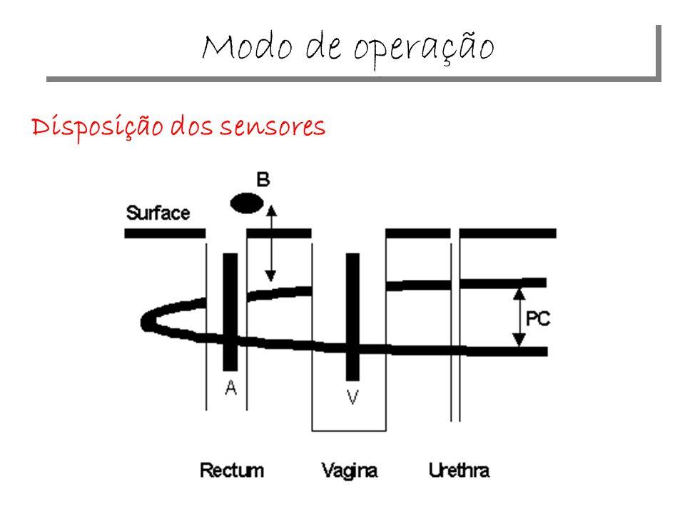Modo de operação Disposição dos sensores