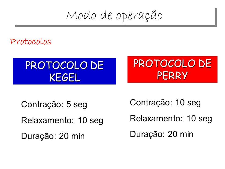 Modo de operação Protocolos PROTOCOLO DE PERRY PROTOCOLO DE KEGEL