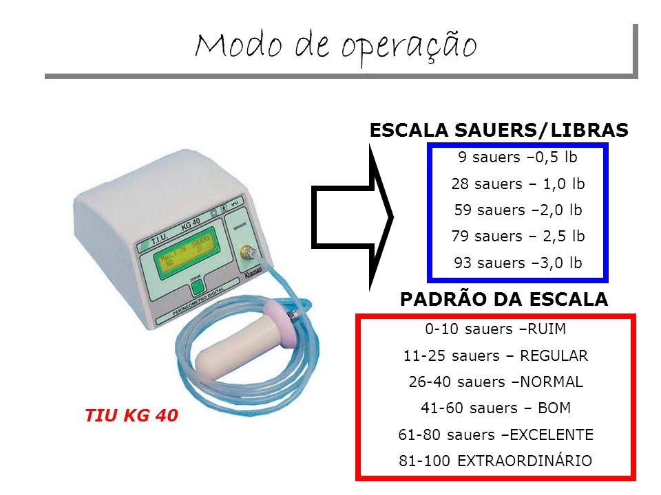 Modo de operação ESCALA SAUERS/LIBRAS PADRÃO DA ESCALA TIU KG 40