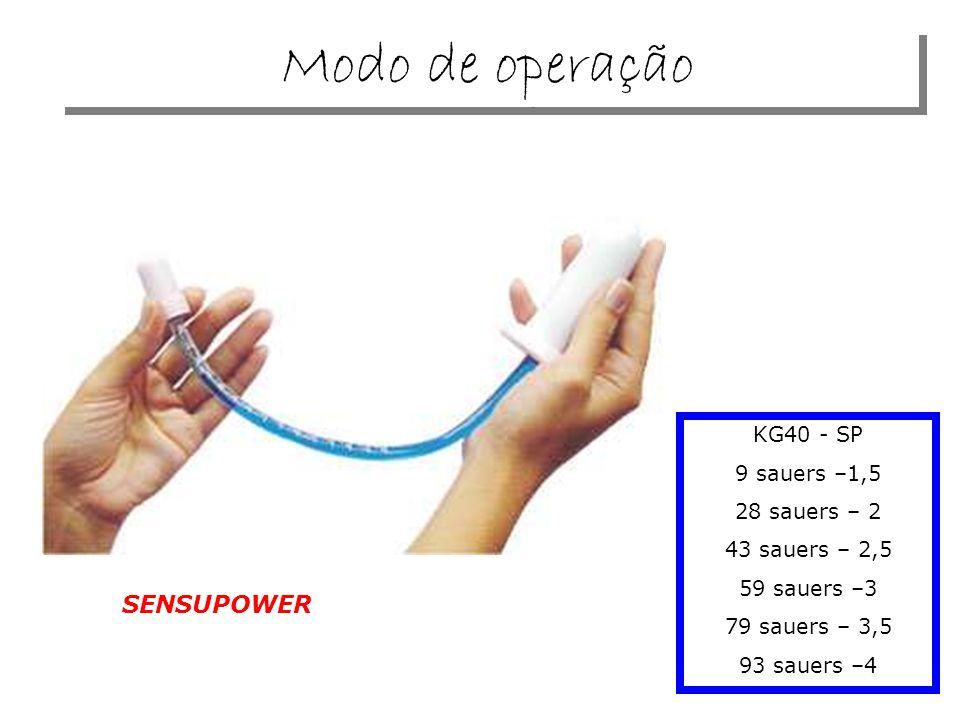 Modo de operação SENSUPOWER KG40 - SP 9 sauers –1,5 28 sauers – 2