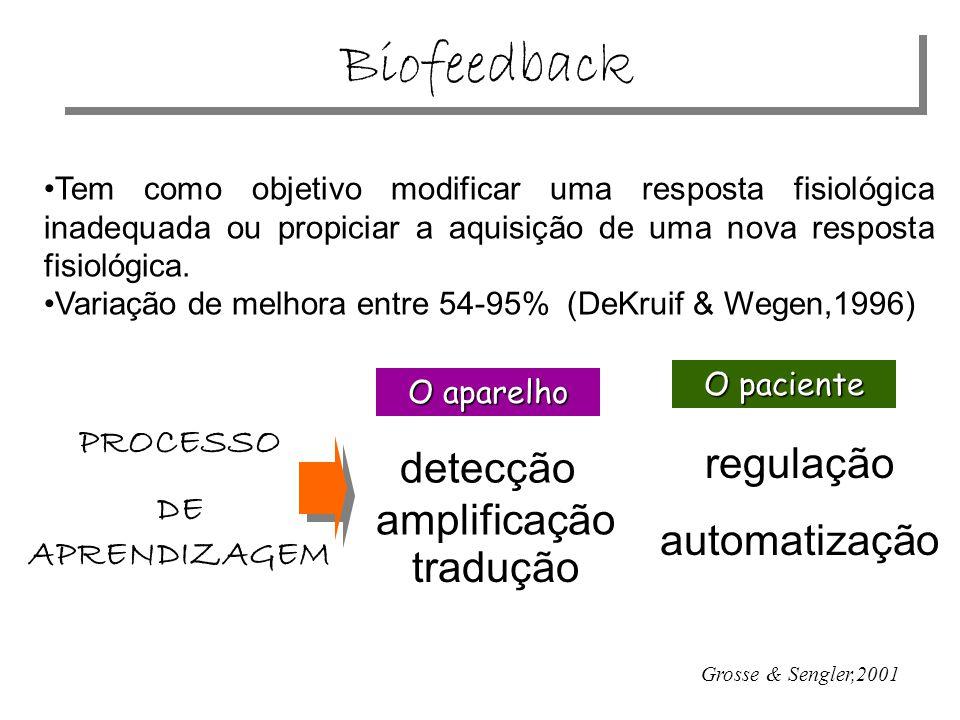 Biofeedback regulação detecção automatização amplificação tradução