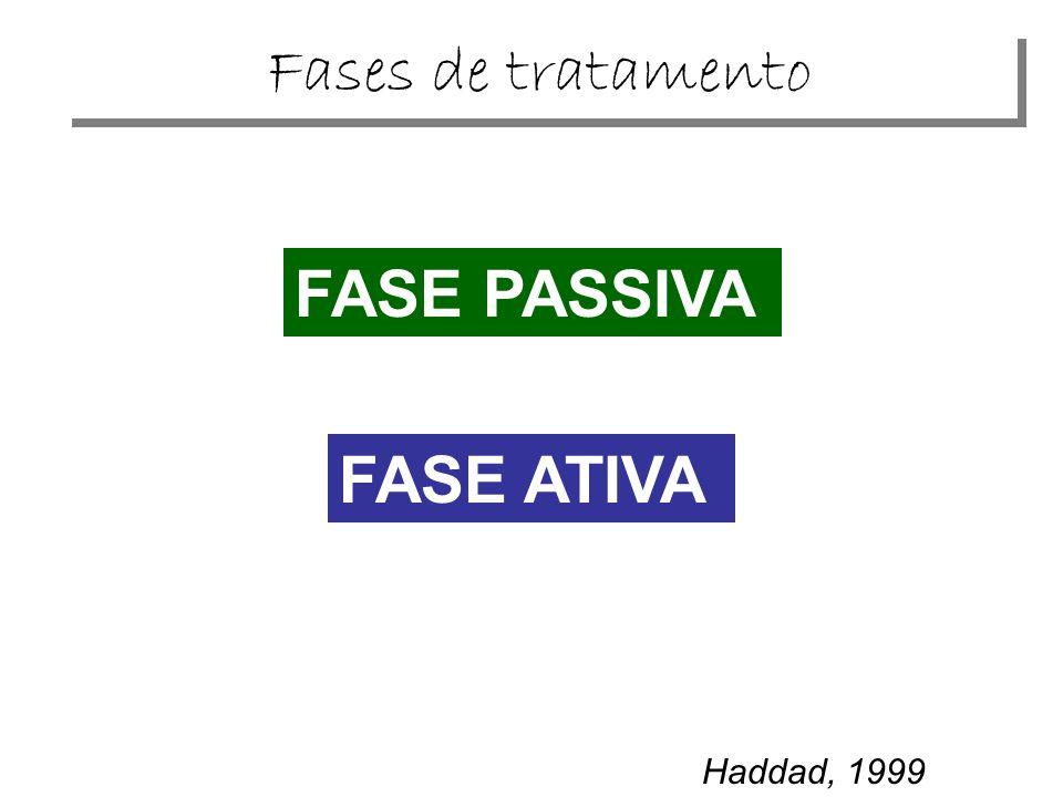 Fases de tratamento FASE PASSIVA FASE ATIVA Haddad, 1999