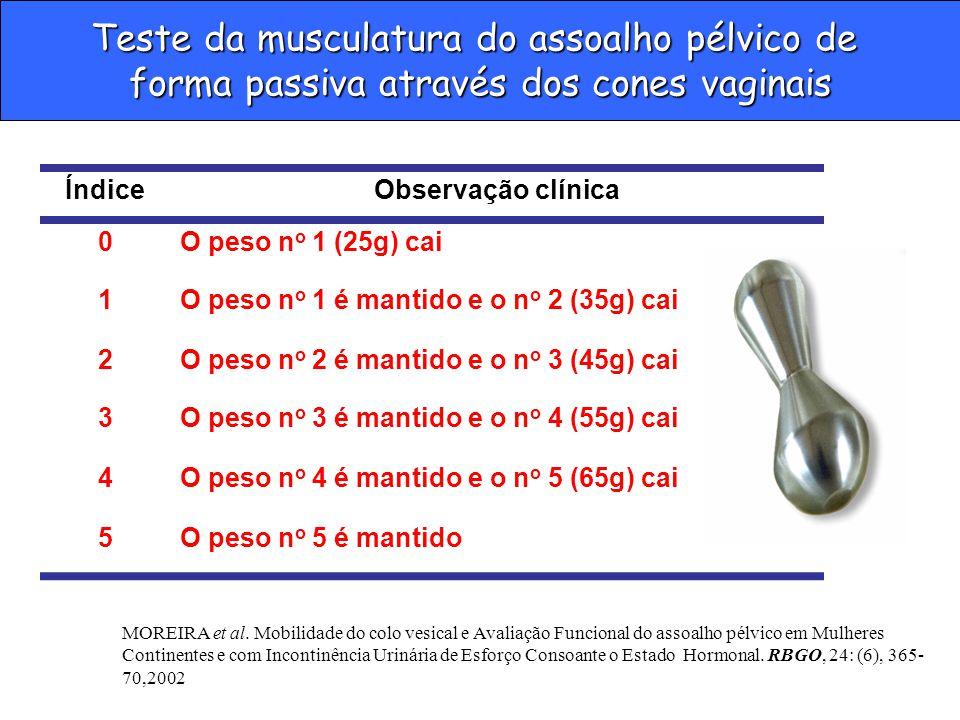 Teste da musculatura do assoalho pélvico de