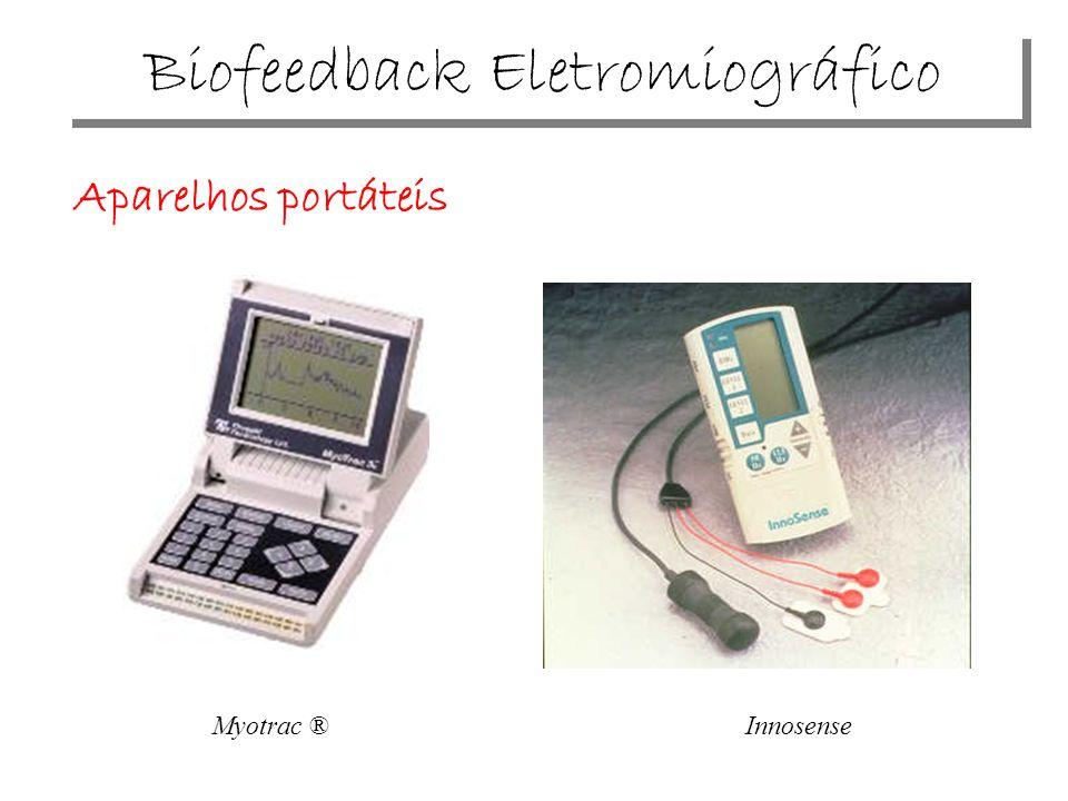 Biofeedback Eletromiográfico