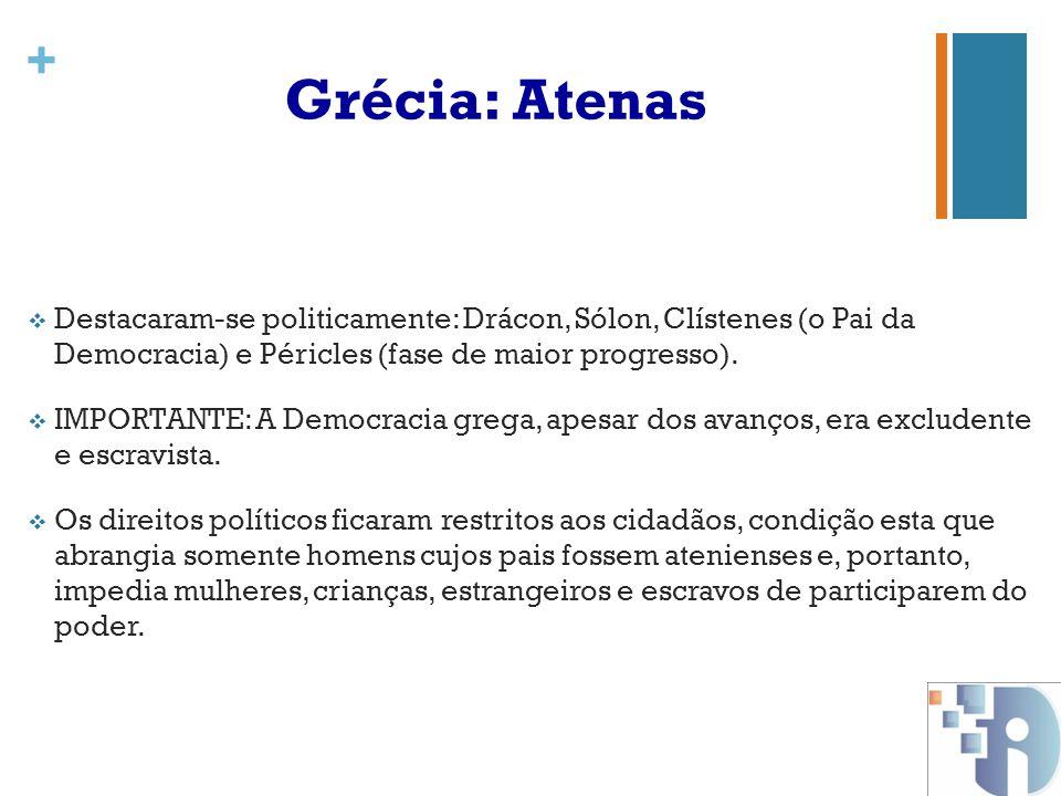 Grécia: Atenas Destacaram-se politicamente: Drácon, Sólon, Clístenes (o Pai da Democracia) e Péricles (fase de maior progresso).