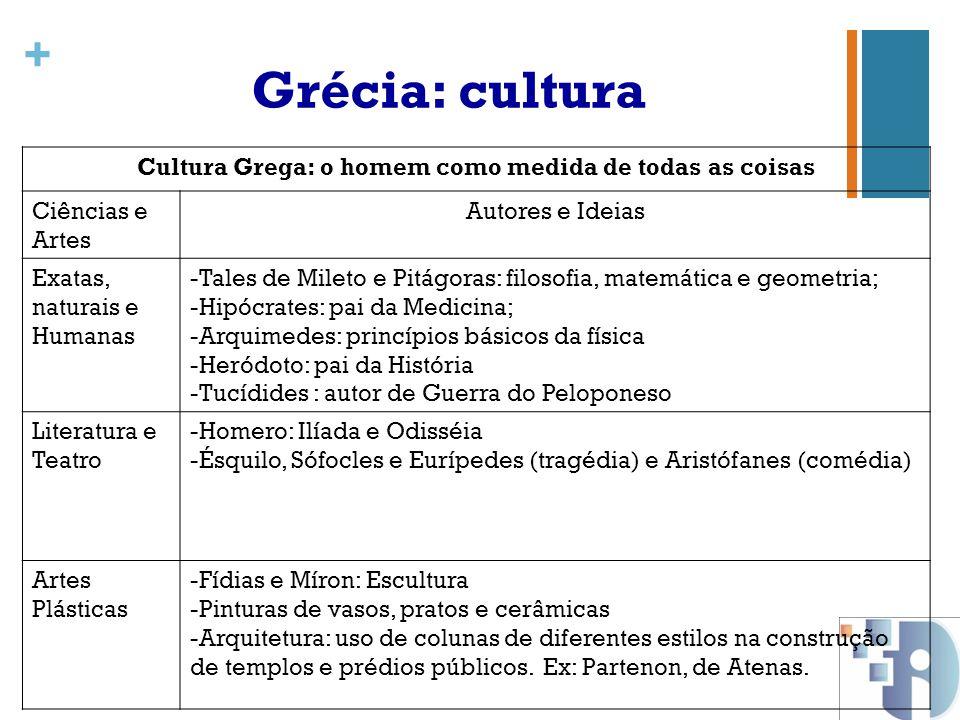 Cultura Grega: o homem como medida de todas as coisas
