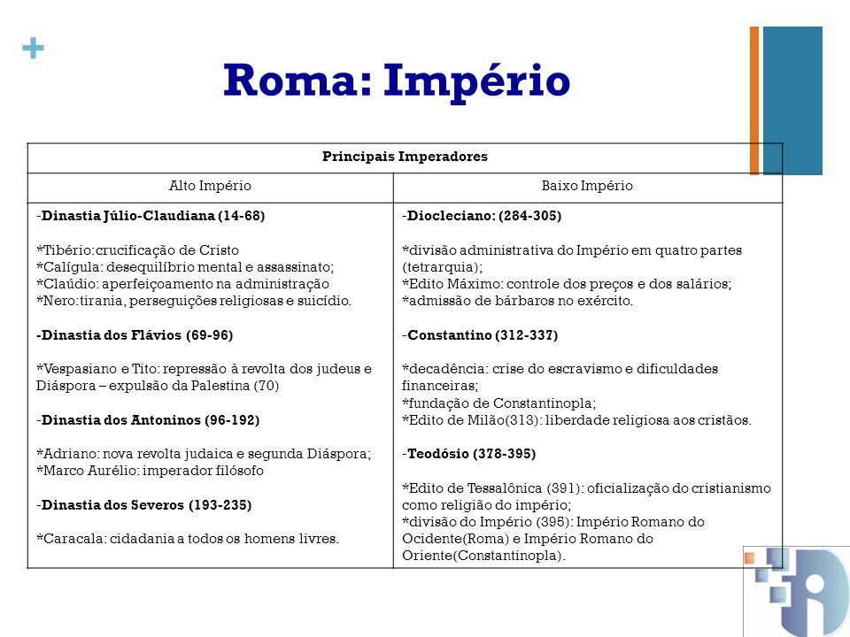 Principais Imperadores