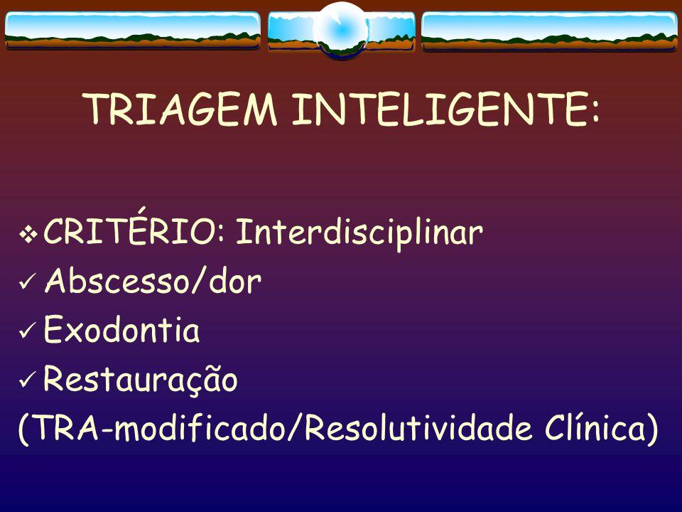 TRIAGEM INTELIGENTE: CRITÉRIO: Interdisciplinar Abscesso/dor Exodontia