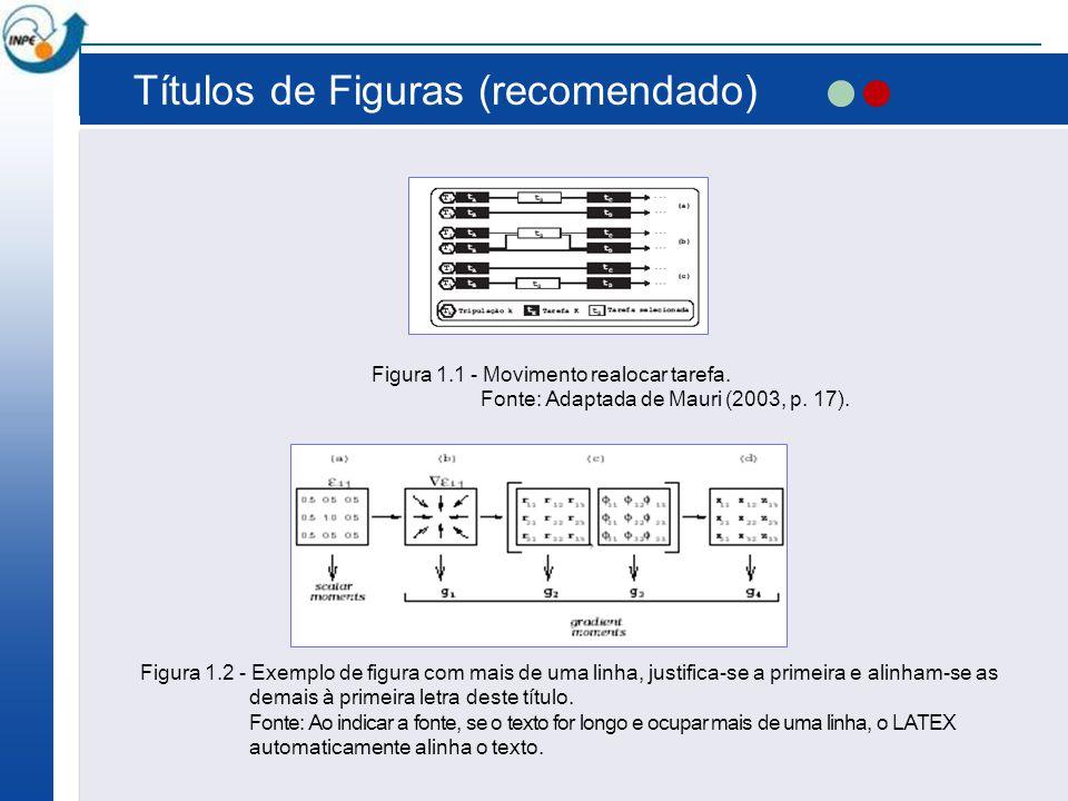 Títulos de Figuras (recomendado)