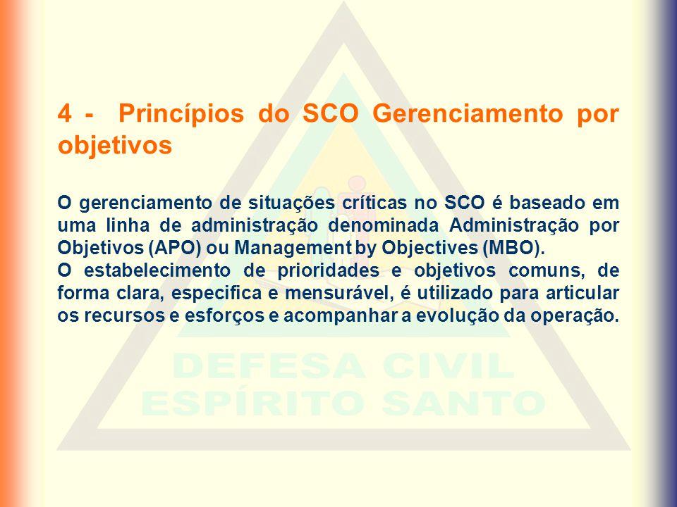4 - Princípios do SCO Gerenciamento por objetivos