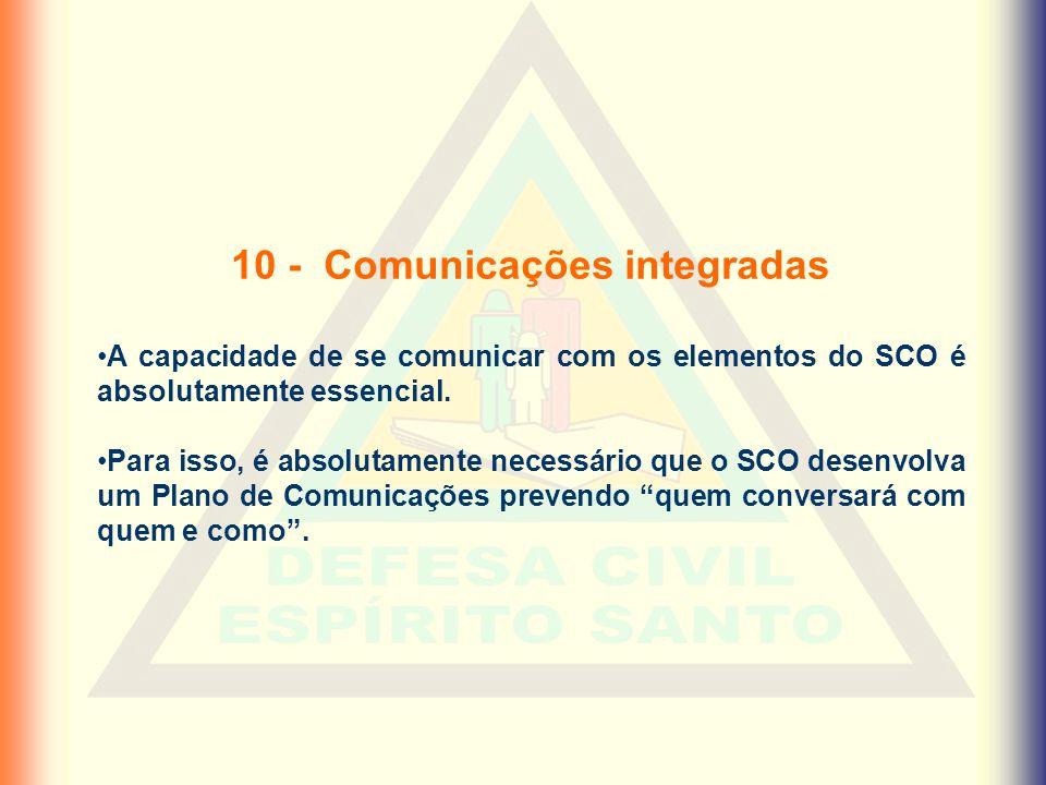 10 - Comunicações integradas