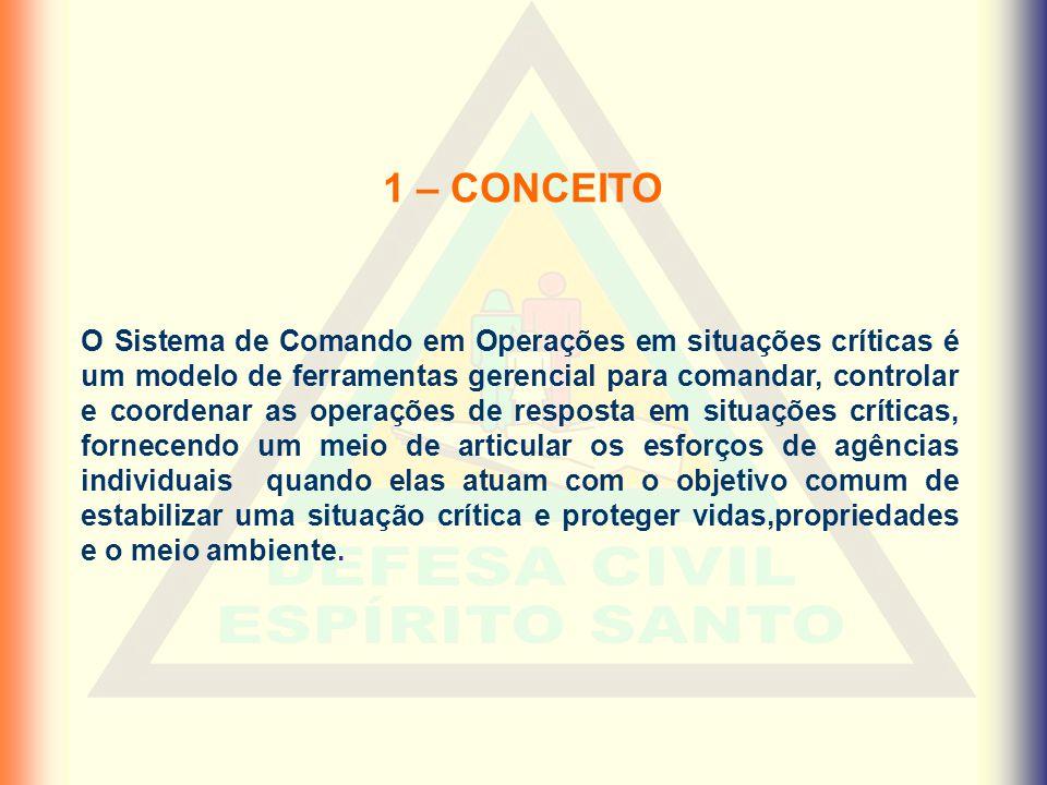 1 – CONCEITO