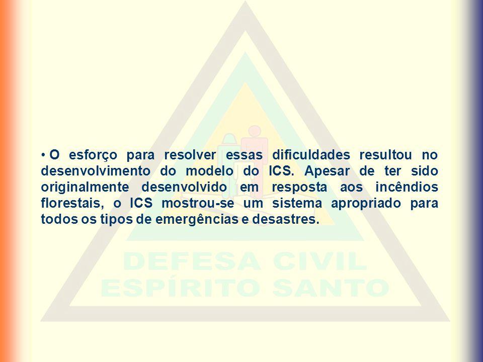 O esforço para resolver essas dificuldades resultou no desenvolvimento do modelo do ICS.