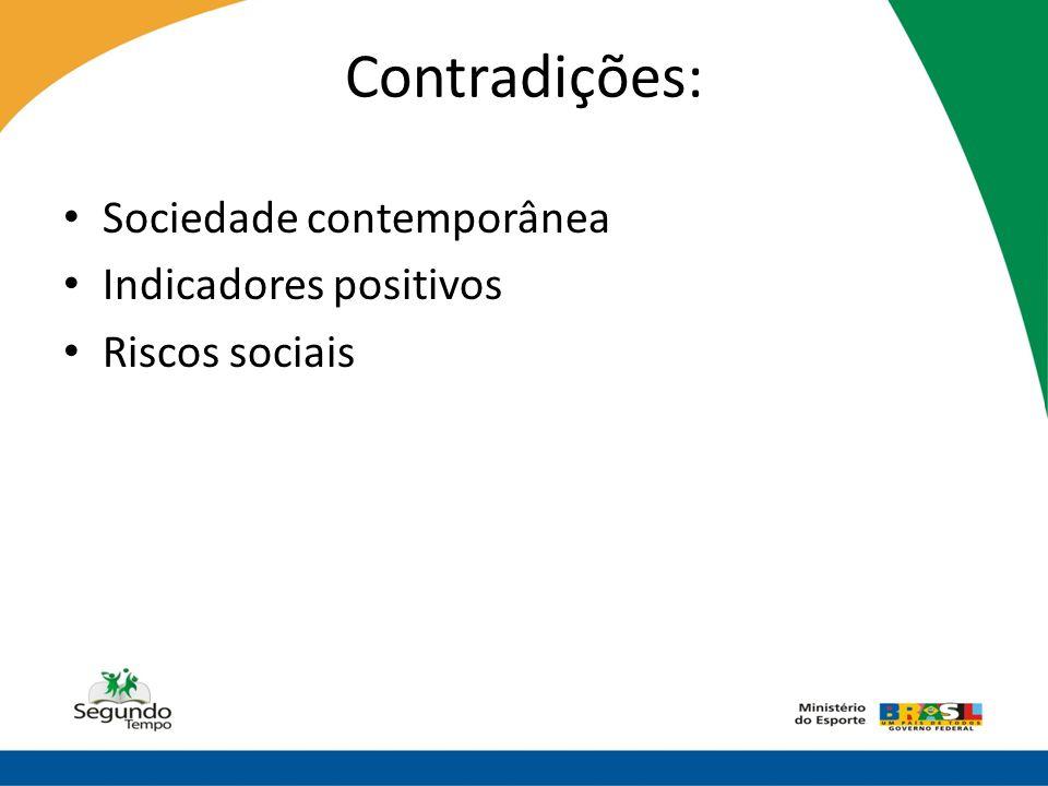 Contradições: Sociedade contemporânea Indicadores positivos