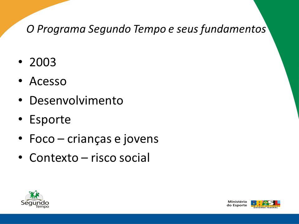 O Programa Segundo Tempo e seus fundamentos