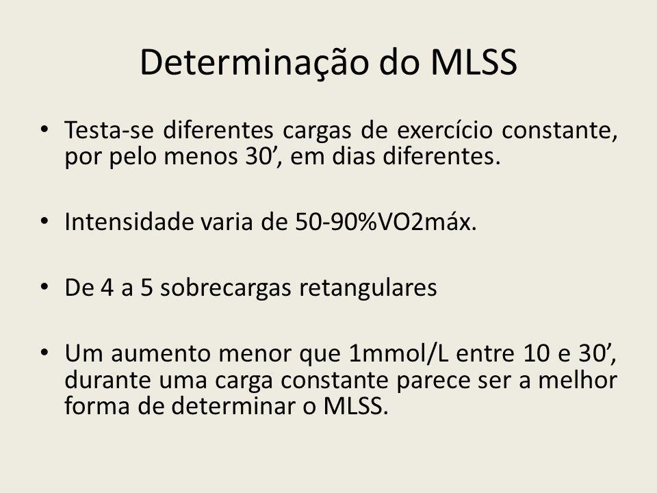 Determinação do MLSS Testa-se diferentes cargas de exercício constante, por pelo menos 30', em dias diferentes.