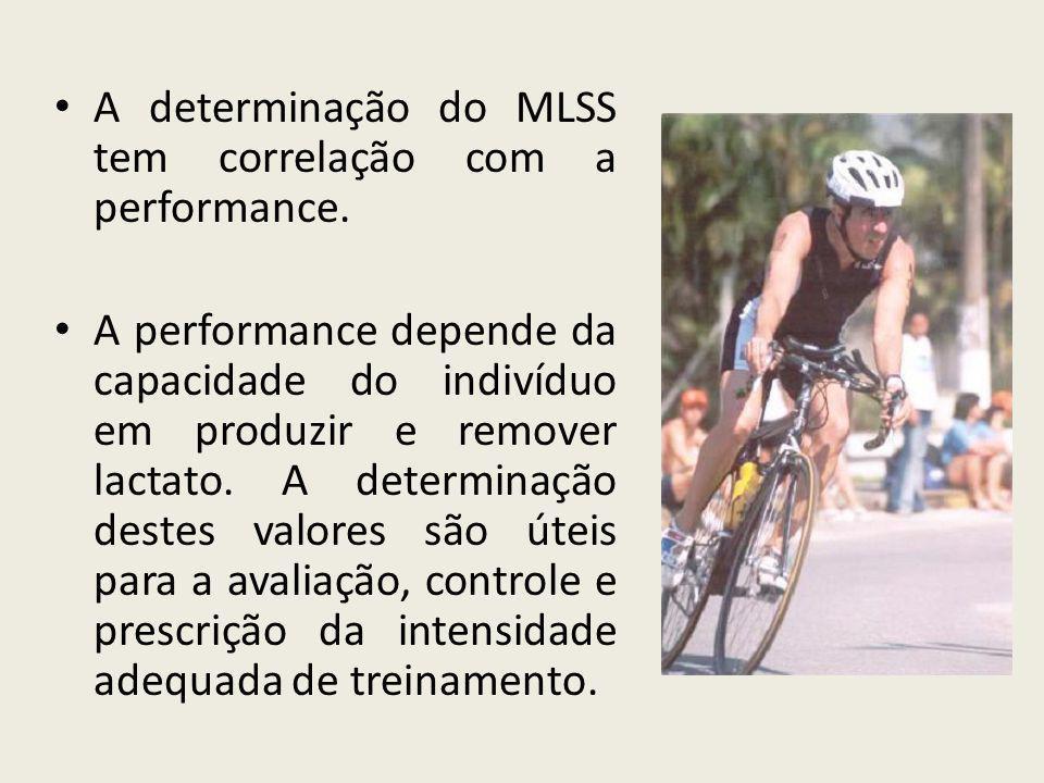 A determinação do MLSS tem correlação com a performance.