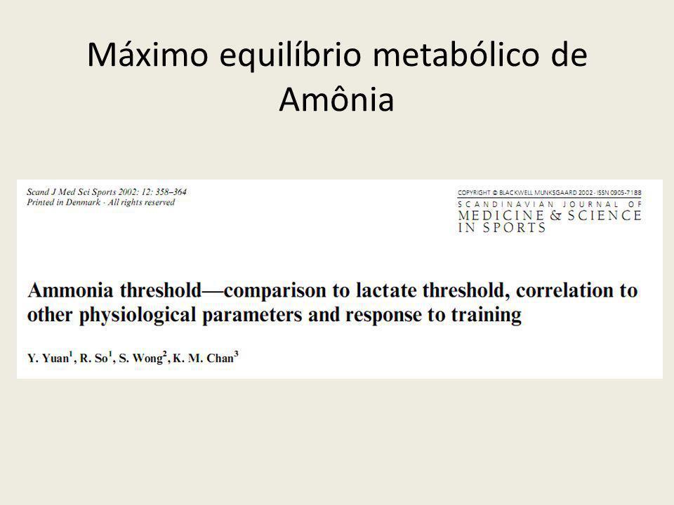 Máximo equilíbrio metabólico de Amônia