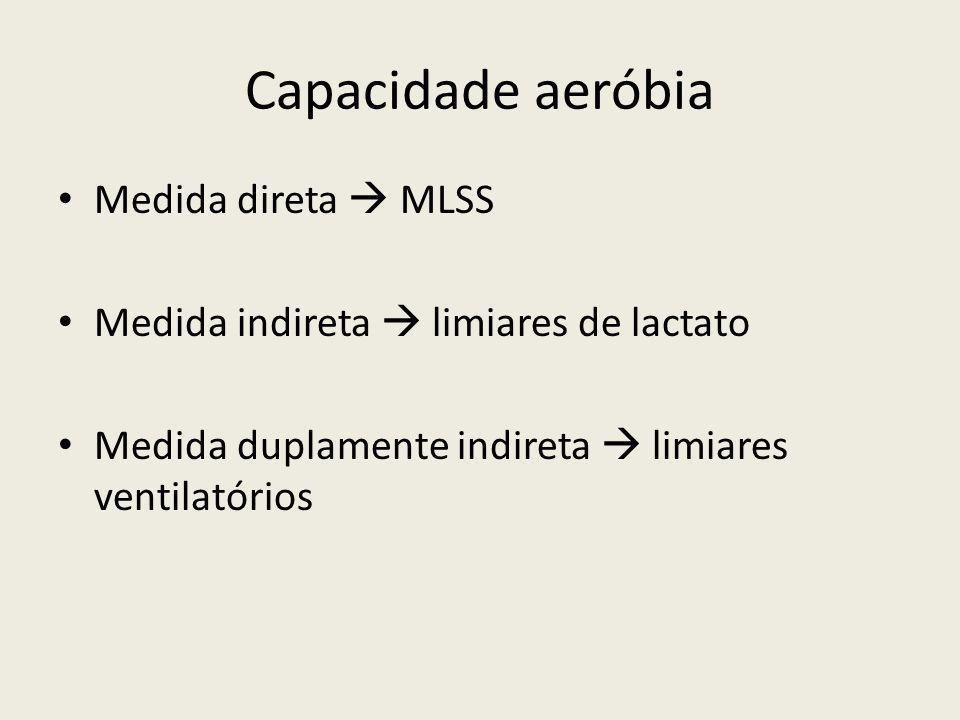 Capacidade aeróbia Medida direta  MLSS