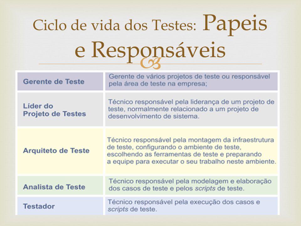 Ciclo de vida dos Testes: Papeis e Responsáveis