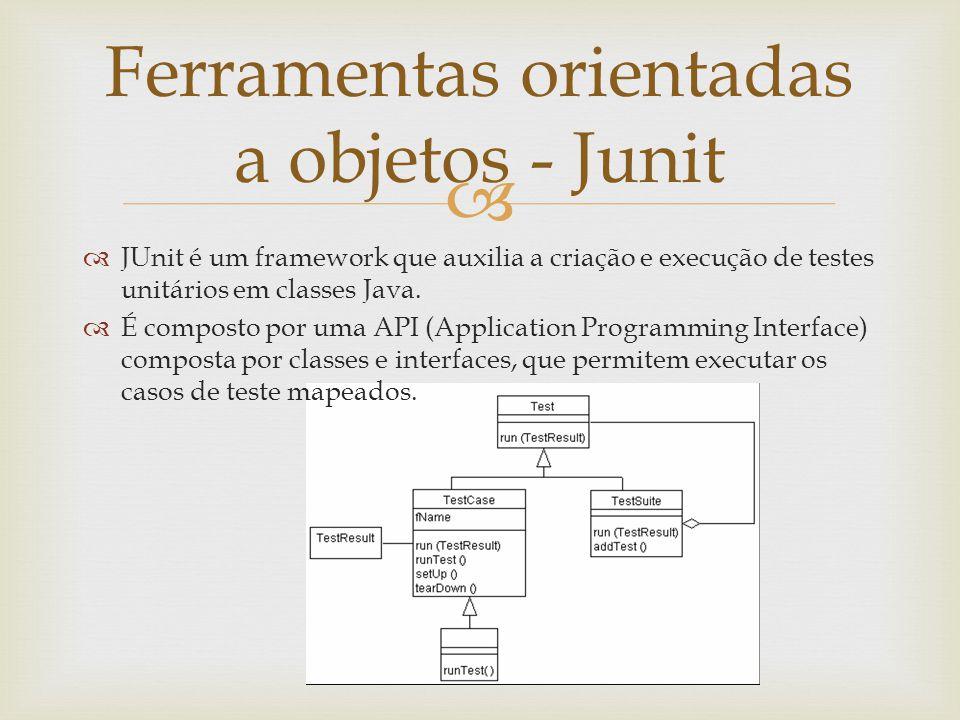 Ferramentas orientadas a objetos - Junit