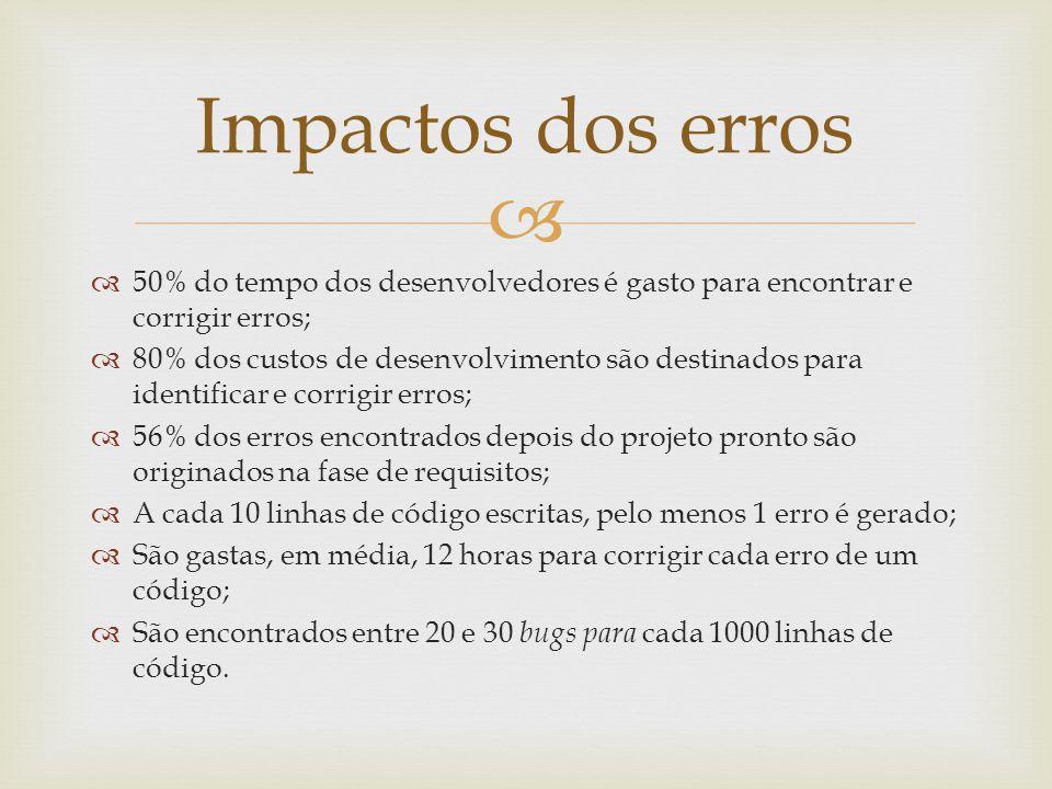 Impactos dos erros 50% do tempo dos desenvolvedores é gasto para encontrar e corrigir erros;