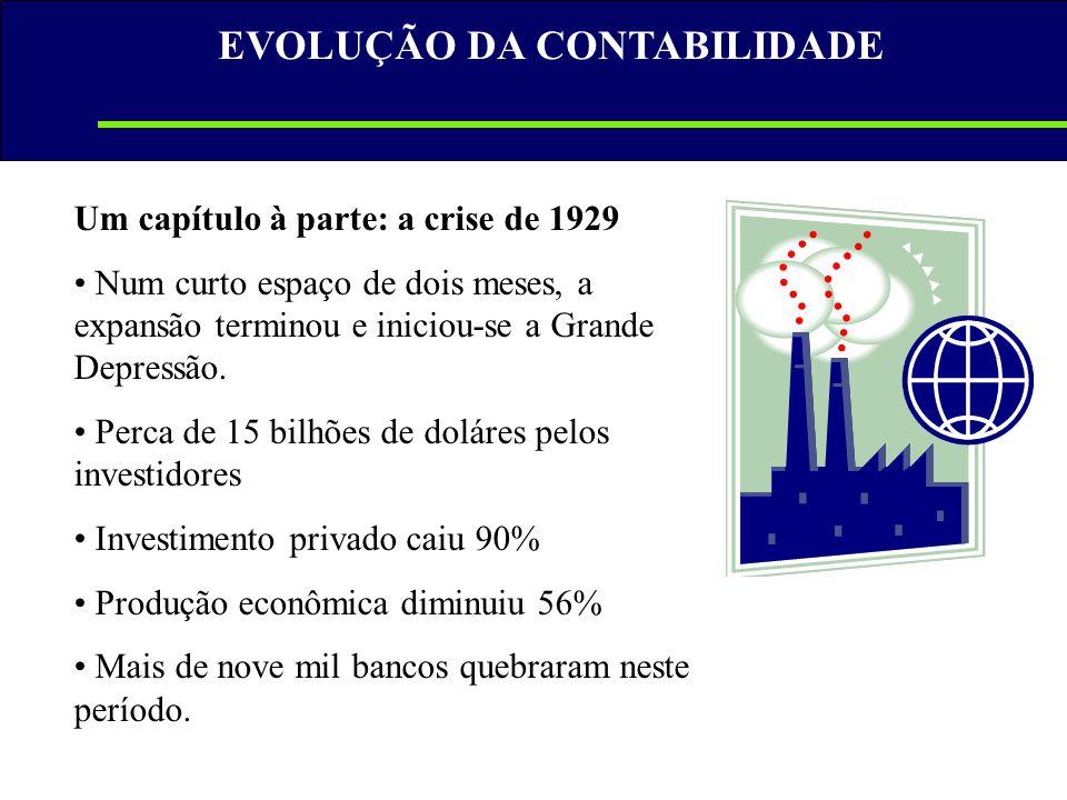 EVOLUÇÃO DA CONTABILIDADE