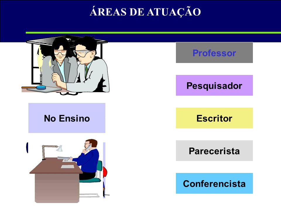 ÁREAS DE ATUAÇÃO Professor Pesquisador No Ensino Escritor Parecerista