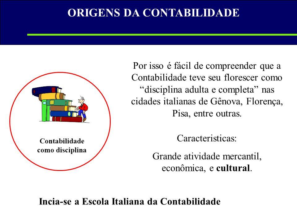 ORIGENS DA CONTABILIDADE