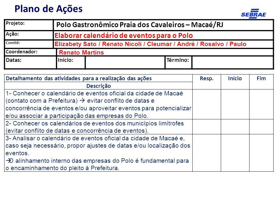 Plano de Ações Polo Gastronômico Praia dos Cavaleiros – Macaé/RJ