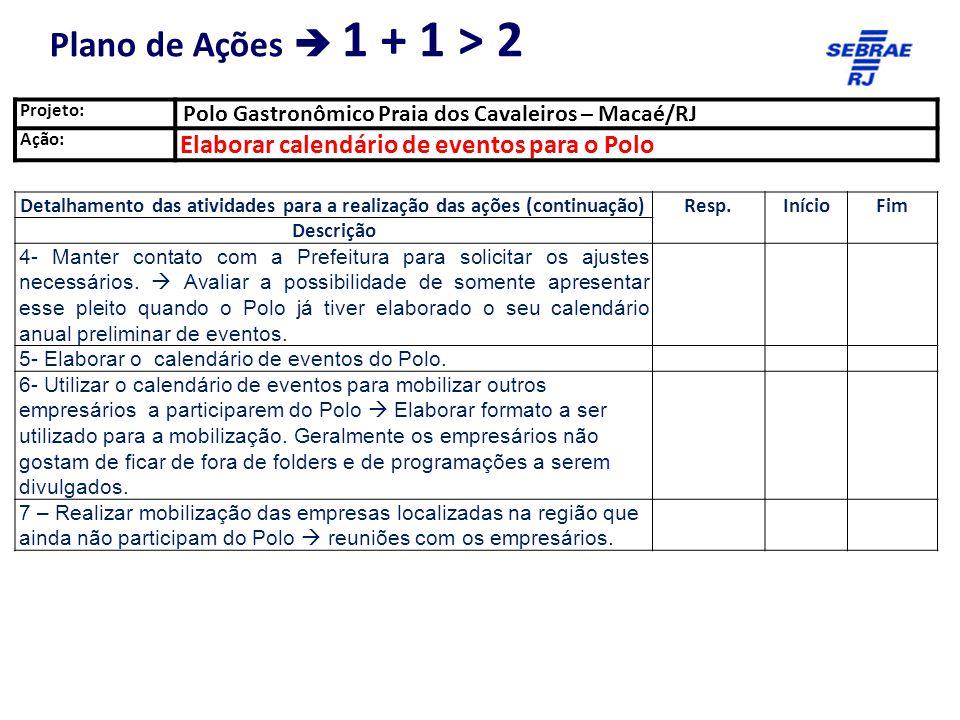 Plano de Ações  1 + 1 > 2 Projeto: Polo Gastronômico Praia dos Cavaleiros – Macaé/RJ. Ação: Elaborar calendário de eventos para o Polo.