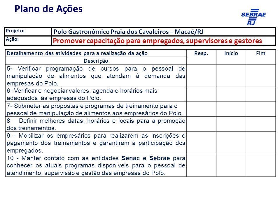 Plano de Ações Projeto: Polo Gastronômico Praia dos Cavaleiros – Macaé/RJ. Ação: Promover capacitação para empregados, supervisores e gestores.