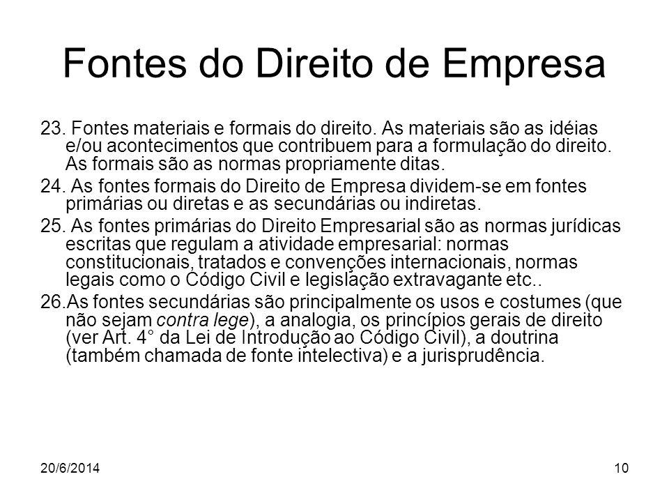 Fontes do Direito de Empresa