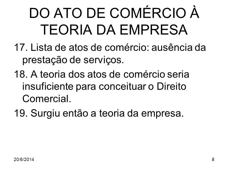 DO ATO DE COMÉRCIO À TEORIA DA EMPRESA