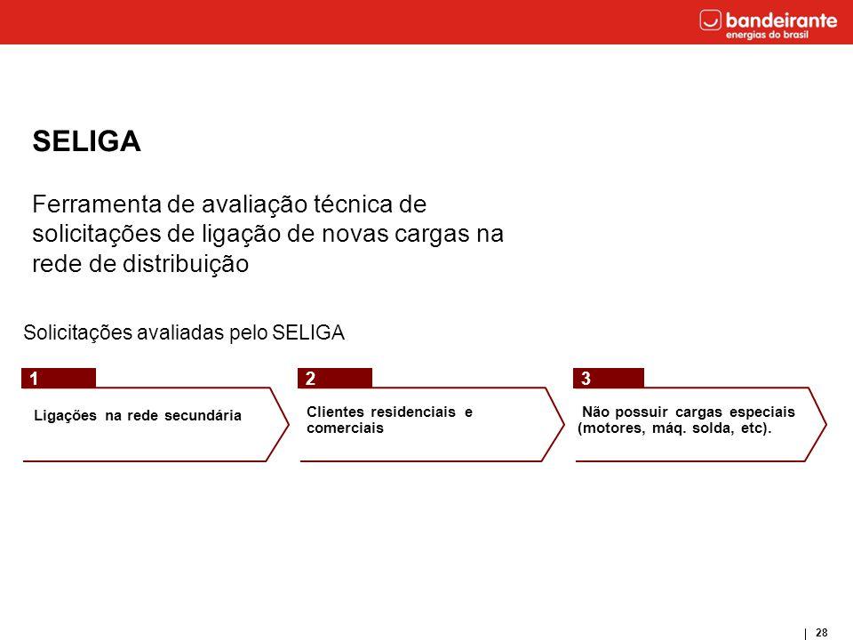 SELIGA Ferramenta de avaliação técnica de solicitações de ligação de novas cargas na rede de distribuição.