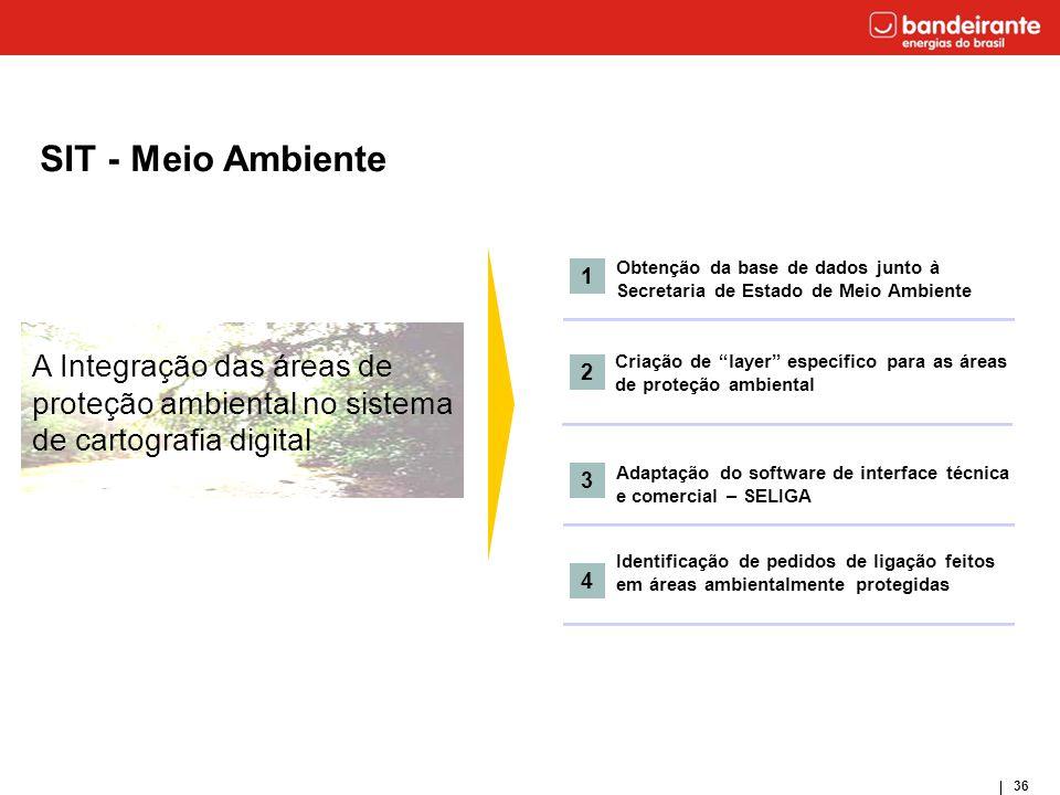 SIT - Meio Ambiente Obtenção da base de dados junto à Secretaria de Estado de Meio Ambiente. 1.