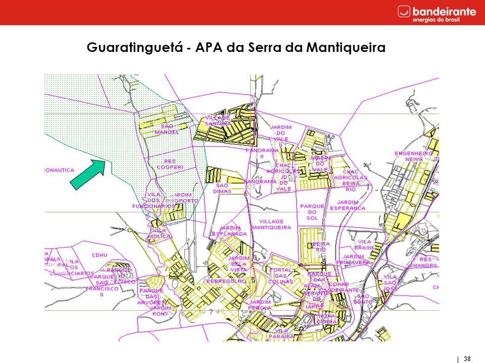Guaratinguetá - APA da Serra da Mantiqueira