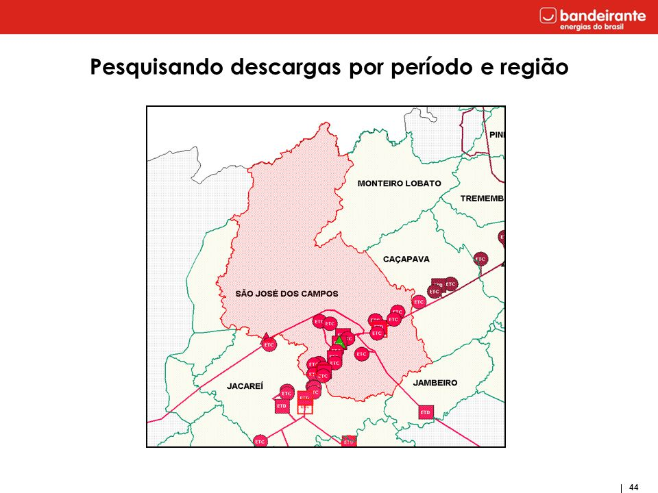 Pesquisando descargas por período e região