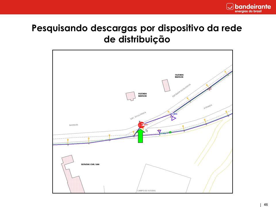 Pesquisando descargas por dispositivo da rede de distribuição