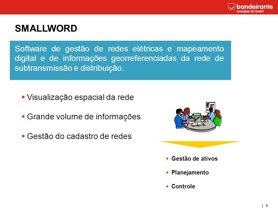 SMALLWORD Software de gestão de redes elétricas e mapeamento digital e de informações georreferenciadas da rede de subtransmissão e distribuição.
