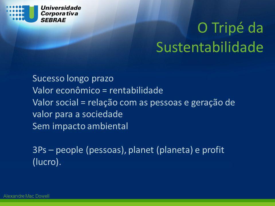 O Tripé da Sustentabilidade Sucesso longo prazo