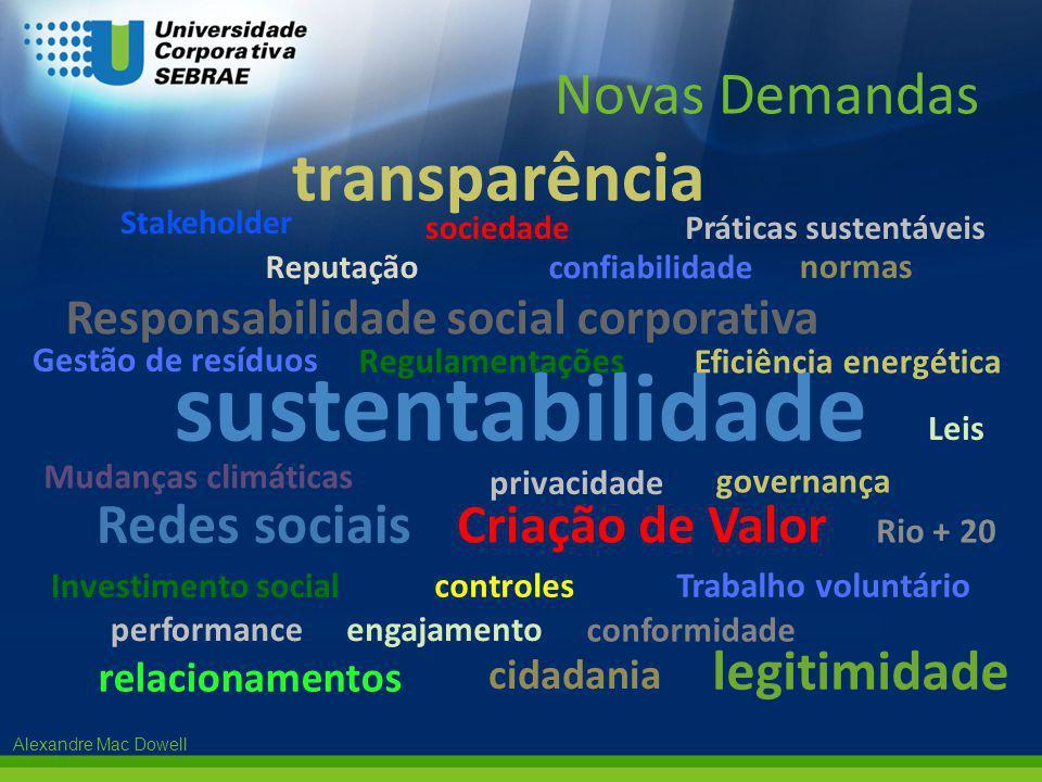 sustentabilidade transparência Novas Demandas Redes sociais