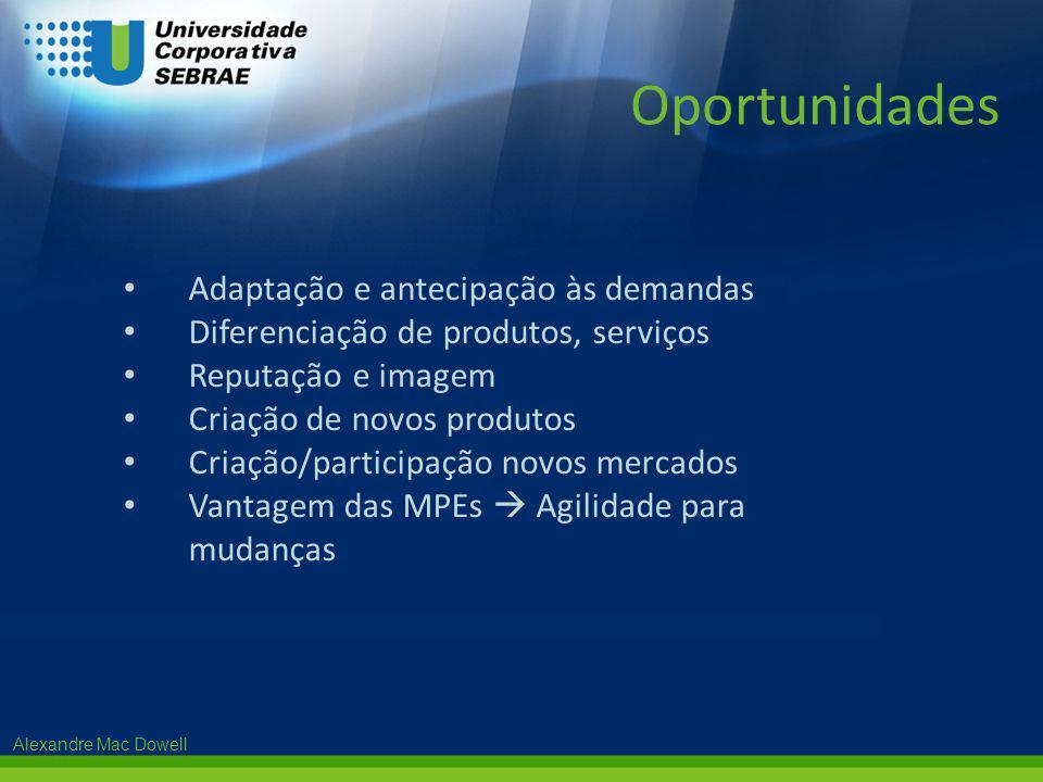 Oportunidades Adaptação e antecipação às demandas