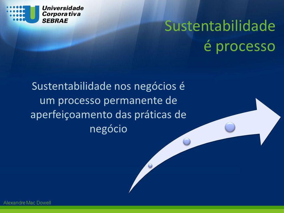 Sustentabilidade é processo