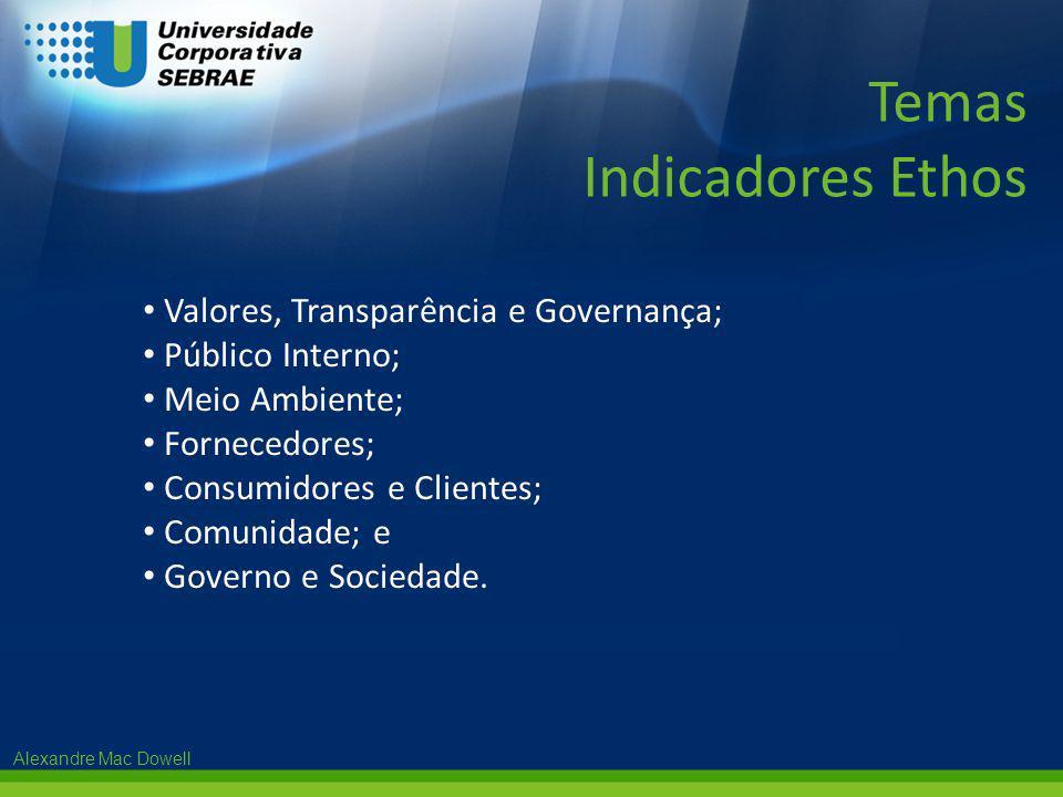Temas Indicadores Ethos Valores, Transparência e Governança;